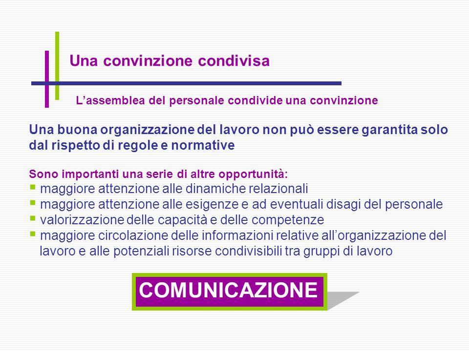 Lassemblea del personale condivide una convinzione Una buona organizzazione del lavoro non può essere garantita solo dal rispetto di regole e normativ