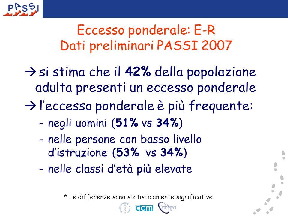 Eccesso ponderale: E-R Dati preliminari PASSI 2007 si stima che il 42% della popolazione adulta presenti un eccesso ponderale leccesso ponderale è più