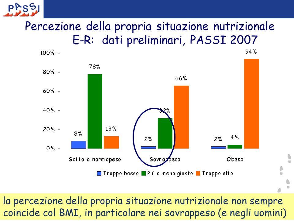 Percezione della propria situazione nutrizionale E-R: dati preliminari, PASSI 2007 la percezione della propria situazione nutrizionale non sempre coincide col BMI, in particolare nei sovrappeso (e negli uomini)