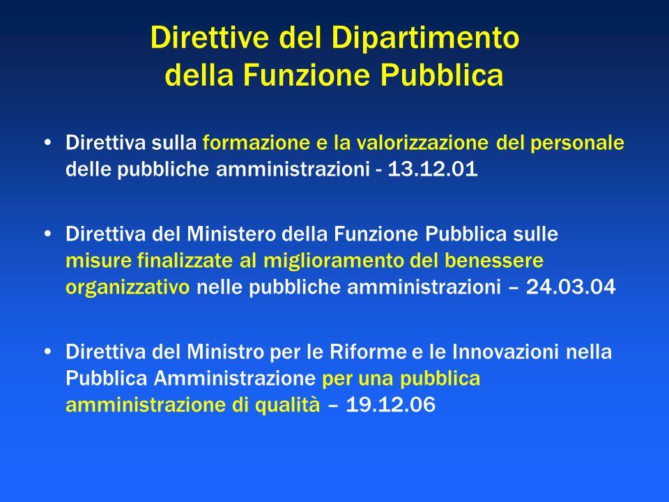 Direttive del Dipartimento della Funzione Pubblica Direttiva sulla formazione e la valorizzazione del personale delle pubbliche amministrazioni - 13.1