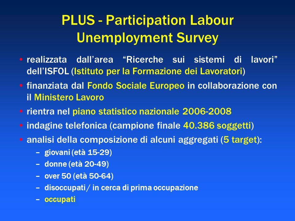 PLUS - Participation Labour Unemployment Survey realizzata dallarea Ricerche sui sistemi di lavori dellISFOL (Istituto per la Formazione dei Lavorator