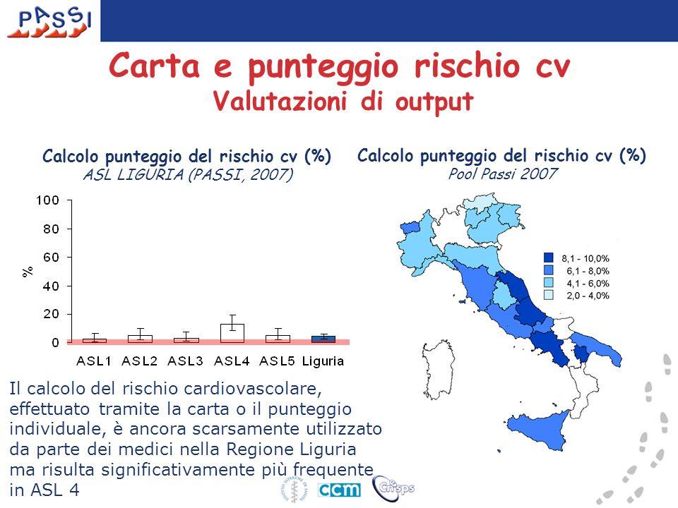 Carta e punteggio rischio cv Valutazioni di output Calcolo punteggio del rischio cv (%) ASL LIGURIA (PASSI, 2007) Il calcolo del rischio cardiovascolare, effettuato tramite la carta o il punteggio individuale, è ancora scarsamente utilizzato da parte dei medici nella Regione Liguria ma risulta significativamente più frequente in ASL 4 Calcolo punteggio del rischio cv (%) Pool Passi 2007