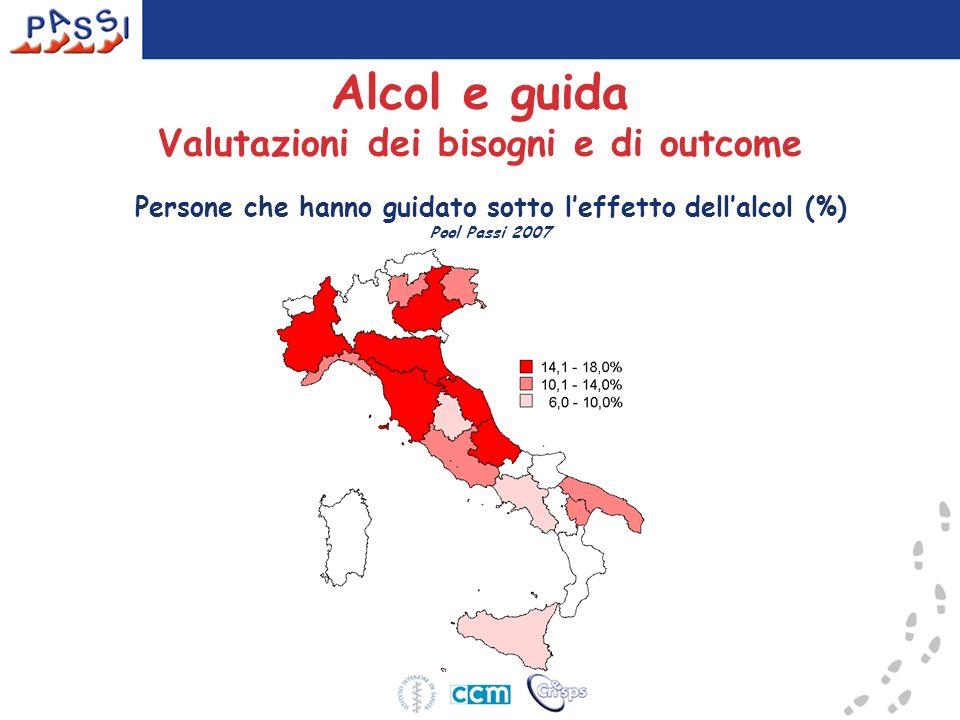 Alcol e guida Valutazioni dei bisogni e di outcome Persone che hanno guidato sotto leffetto dellalcol (%) Pool Passi 2007