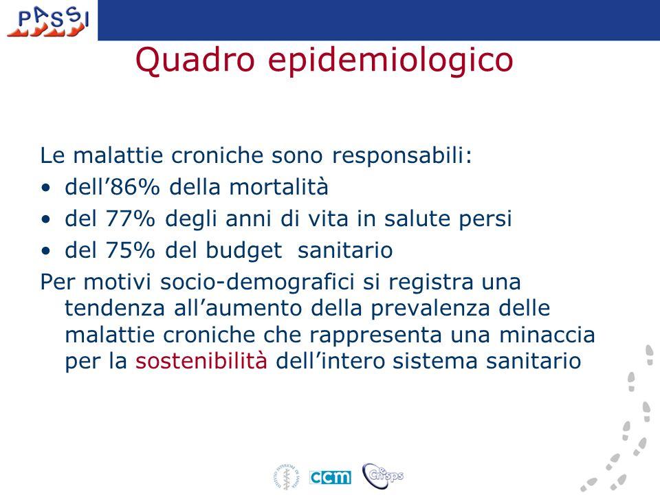 Pap test I costi del pap test in Liguria e confronto fra Asl Percentuale di donne che ha sostenuto un costo