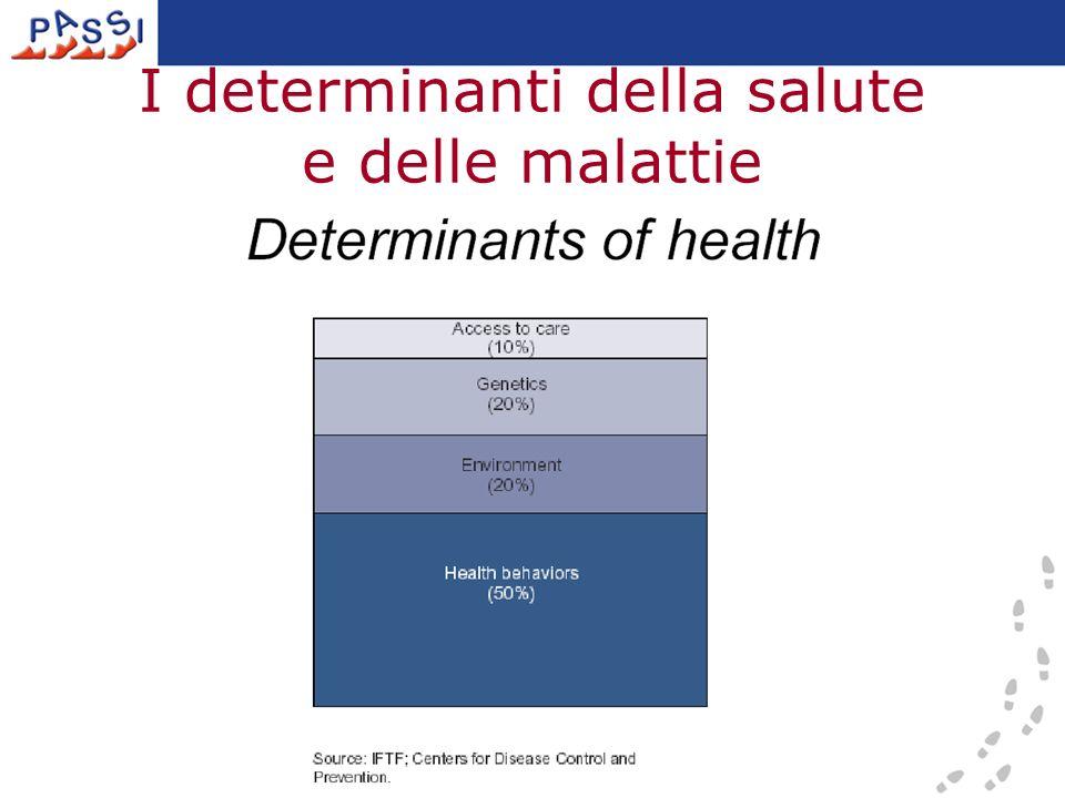 I determinanti della salute e delle malattie