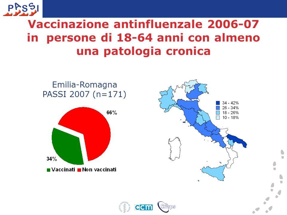 Vaccinazione antinfluenzale 2006-07 in persone di 18-64 anni con almeno una patologia cronica Emilia-Romagna PASSI 2007 (n=171)