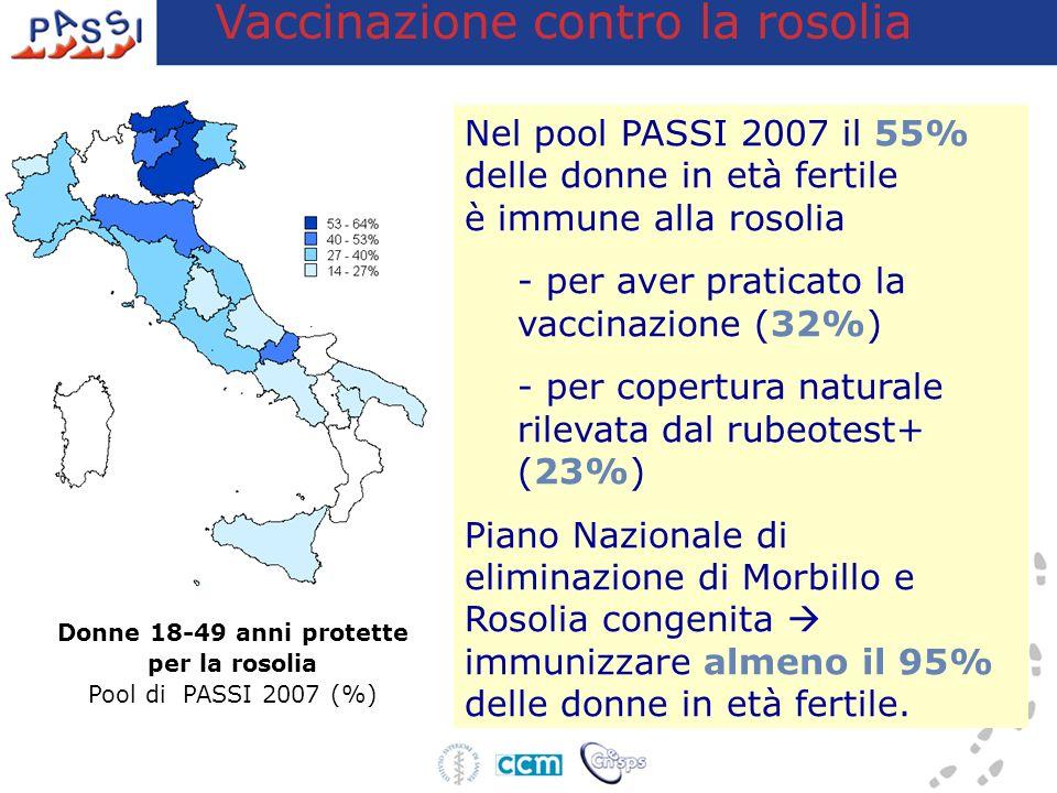 Vaccinazione contro la rosolia Donne 18-49 anni protette per la rosolia Pool di PASSI 2007 (%) Nel pool PASSI 2007 il 55% delle donne in età fertile è