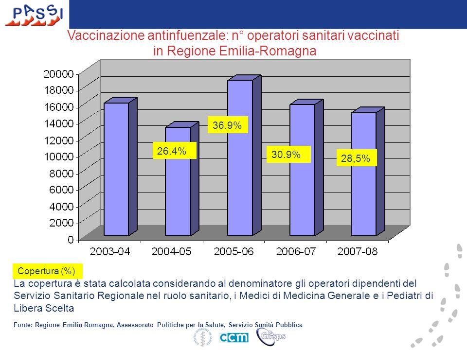 La copertura è stata calcolata considerando al denominatore gli operatori dipendenti del Servizio Sanitario Regionale nel ruolo sanitario, i Medici di