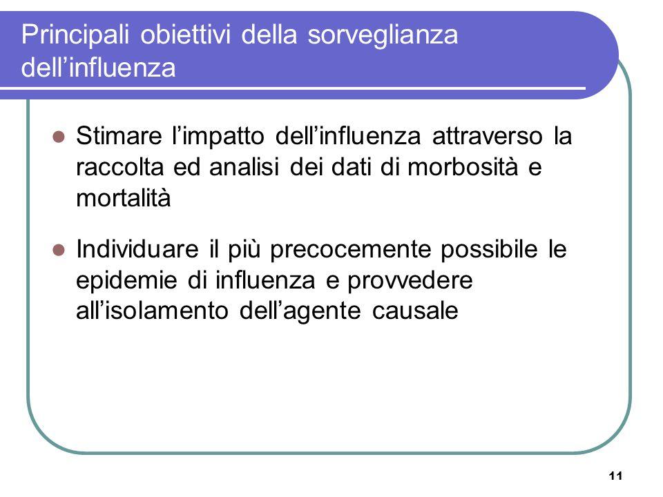 11 Principali obiettivi della sorveglianza dellinfluenza Stimare limpatto dellinfluenza attraverso la raccolta ed analisi dei dati di morbosità e mort