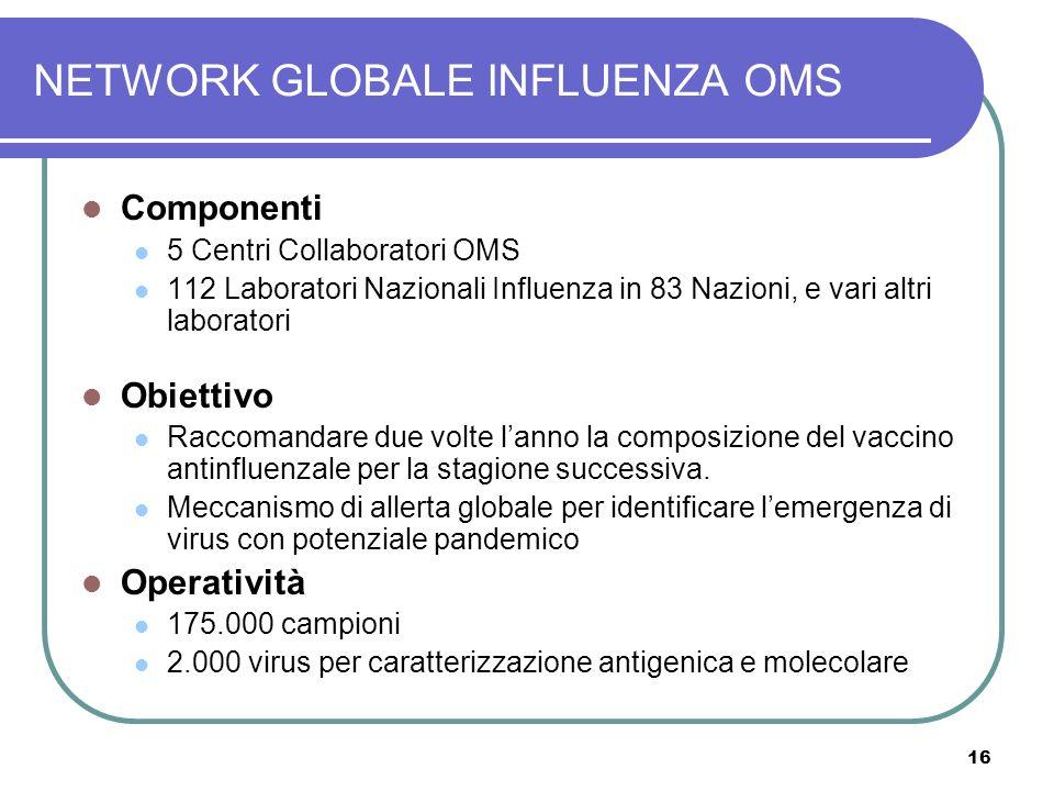 16 NETWORK GLOBALE INFLUENZA OMS Componenti 5 Centri Collaboratori OMS 112 Laboratori Nazionali Influenza in 83 Nazioni, e vari altri laboratori Obiet