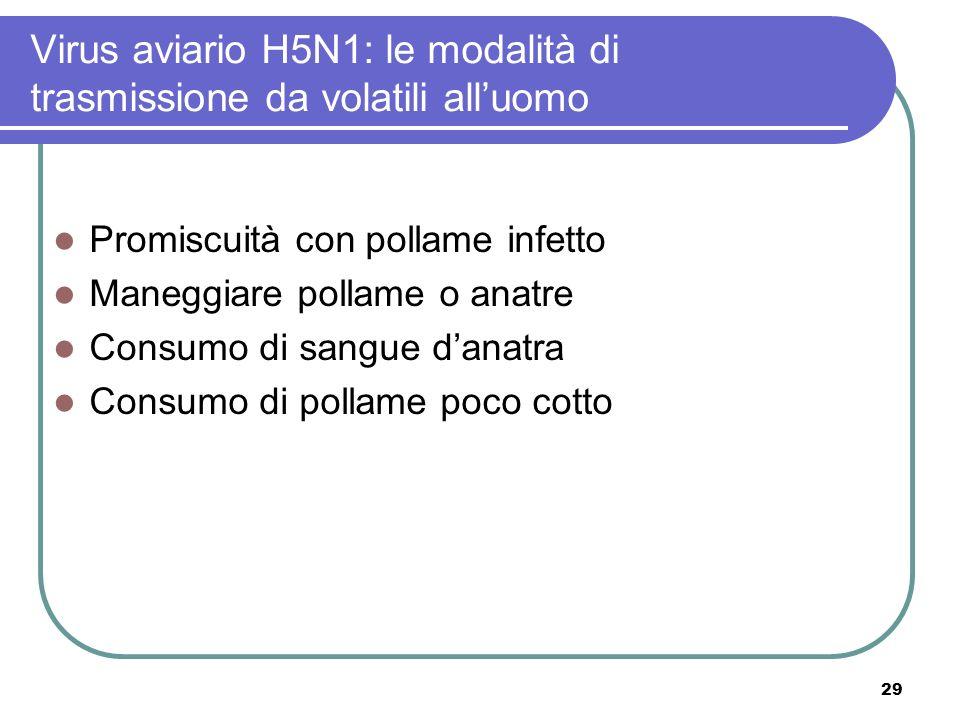 29 Promiscuità con pollame infetto Maneggiare pollame o anatre Consumo di sangue danatra Consumo di pollame poco cotto Virus aviario H5N1: le modalità