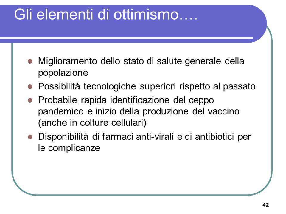 42 Gli elementi di ottimismo…. Miglioramento dello stato di salute generale della popolazione Possibilità tecnologiche superiori rispetto al passato P