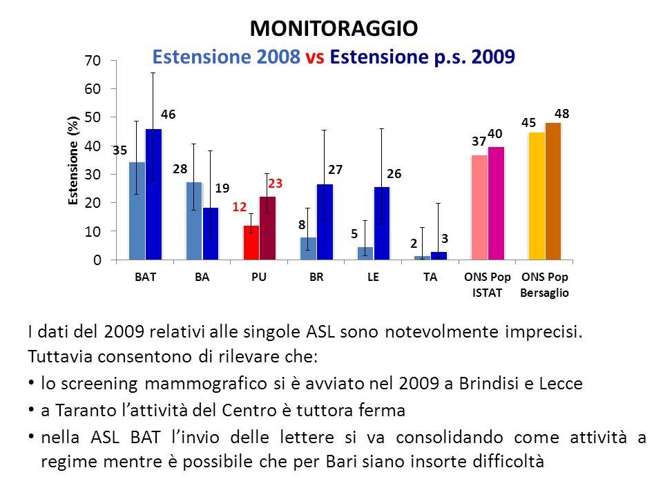 I dati del 2009 relativi alle singole ASL sono notevolmente imprecisi.