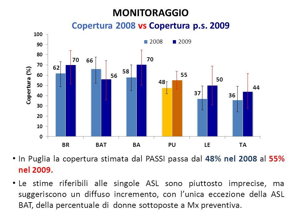 In Puglia la copertura stimata dal PASSI passa dal 48% nel 2008 al 55% nel 2009.
