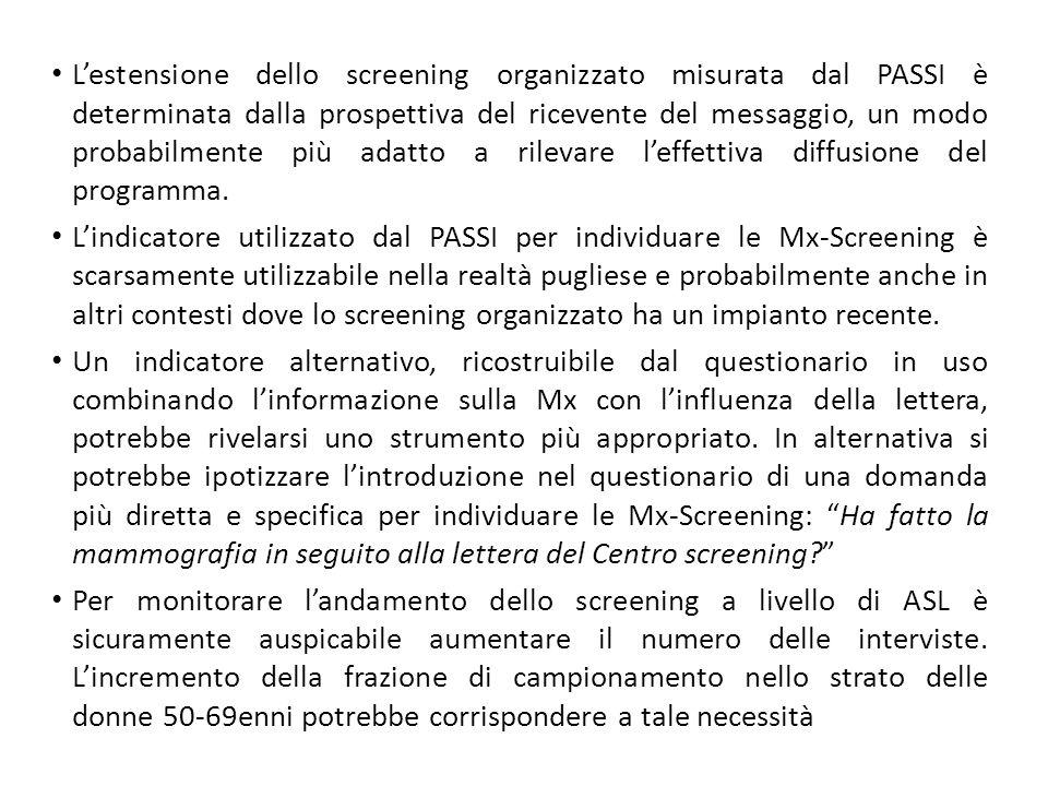 Lestensione dello screening organizzato misurata dal PASSI è determinata dalla prospettiva del ricevente del messaggio, un modo probabilmente più adatto a rilevare leffettiva diffusione del programma.