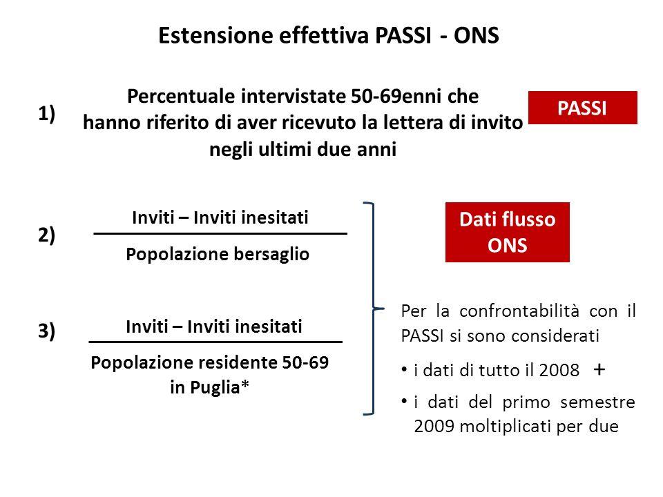 Il Sistema PASSI consente di stimare la prevalenza nella popolazione di diversi fattori di rischio: prevalenza di fumatori, consumo di alcol, obesità, sedentarietà.