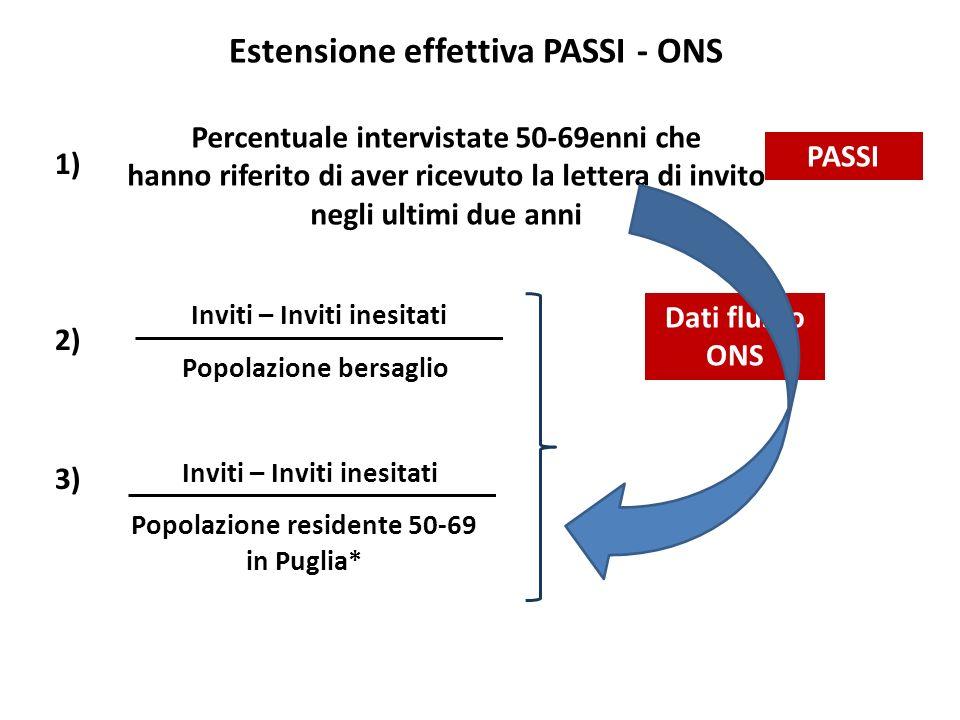 Utilizzando i risultati del PASSI e i dati di mortalità della Puglia è stata stimata la mortalità attribuibile al fumo di tabacco.