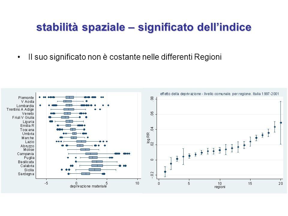 stabilità spaziale – significato dellindice Il suo significato non è costante nelle differenti Regioni