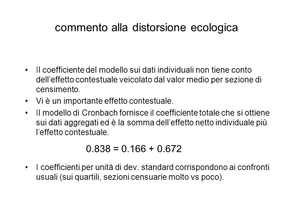 commento alla distorsione ecologica Il coefficiente del modello sui dati individuali non tiene conto delleffetto contestuale veicolato dal valor medio