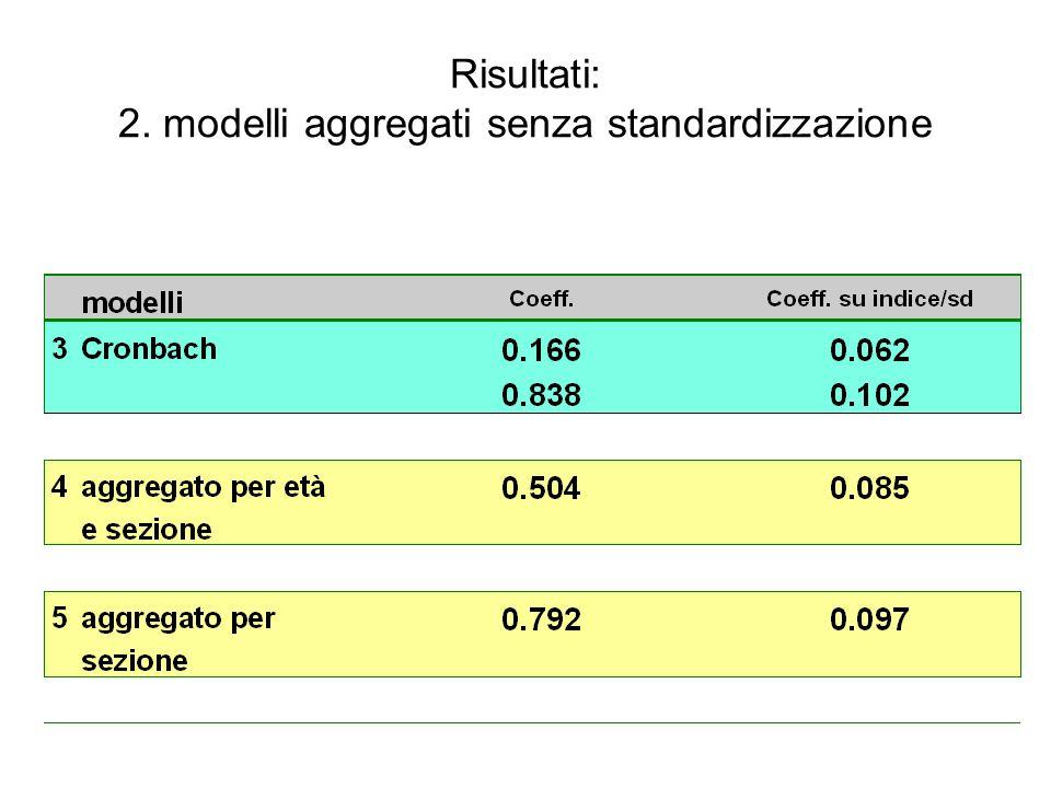 Risultati: 2. modelli aggregati senza standardizzazione
