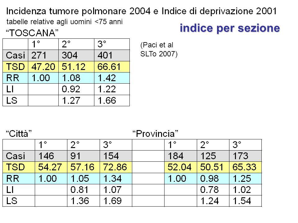 indice per sezione tabelle relative agli uomini <75 anni (Paci et al SLTo 2007)