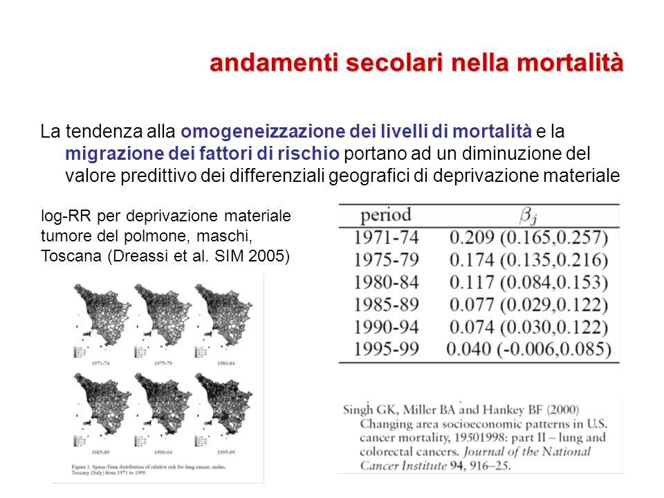 tempi di latenza Lassociazione tra deprivazione materiale e mortalità causa-specifica mostra caratteristici tempi di latenza log-RR (intervalli di credibilità al 95%) e probabilità a posteriori per differenti lag temporali Mortalità 1970-1996 Toscana Deprivazione mat.