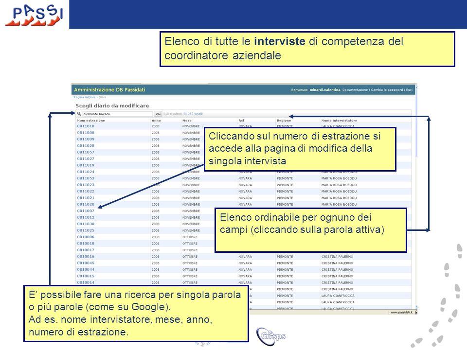 Elenco di tutte le interviste di competenza del coordinatore aziendale Cliccando sul numero di estrazione si accede alla pagina di modifica della sing