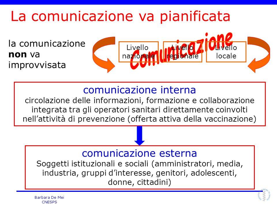 Barbara De Mei CNESPS la comunicazione non va improvvisata comunicazione interna circolazione delle informazioni, formazione e collaborazione integrat