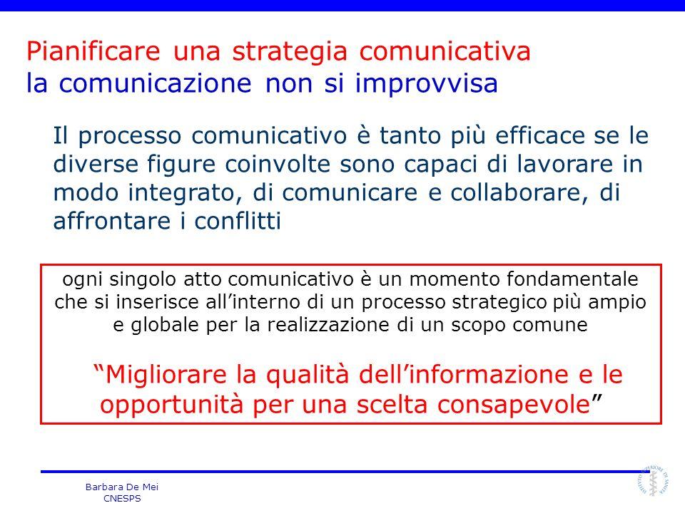 Barbara De Mei CNESPS ogni singolo atto comunicativo è un momento fondamentale che si inserisce allinterno di un processo strategico più ampio e globa