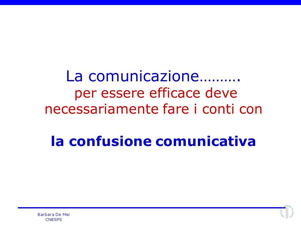 Barbara De Mei CNESPS comunicazione a due vie: è prevista linterazione tra due persone mediante il solo canale uditivo senza vedersi (comunicazione verbale e paraverbale) EMITTENTE RICEVENTE Comunicazione diretta colloquio telefonico Cè feedback - Cè relazione