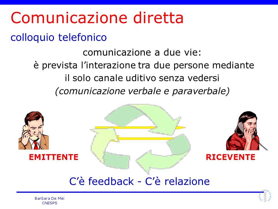 Barbara De Mei CNESPS comunicazione a due vie: è prevista linterazione tra due persone mediante il solo canale uditivo senza vedersi (comunicazione ve