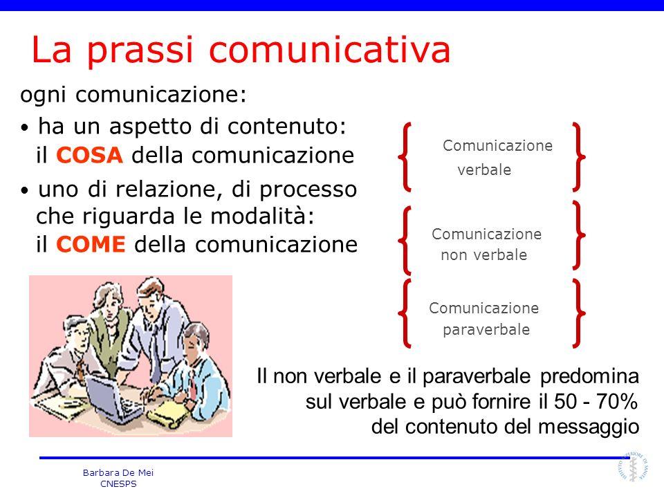 Barbara De Mei CNESPS La prassi comunicativa Comunicazione verbale Comunicazione non verbale Comunicazione paraverbale ogni comunicazione: ha un aspet
