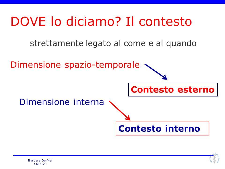 Barbara De Mei CNESPS strettamente legato al come e al quando Dimensione spazio-temporale Contesto esterno Dimensione interna Contesto interno DOVE lo
