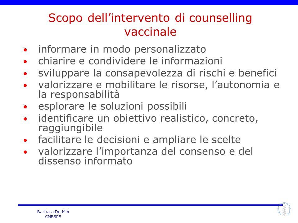 Barbara De Mei CNESPS Scopo dellintervento di counselling vaccinale informare in modo personalizzato chiarire e condividere le informazioni sviluppare