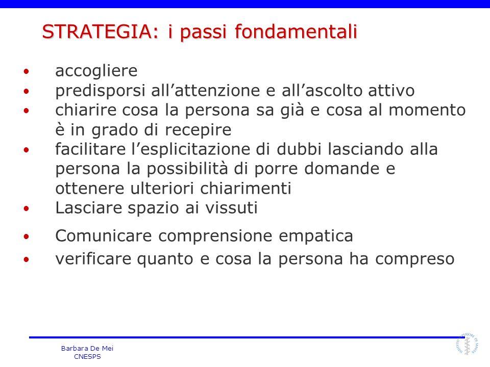 Barbara De Mei CNESPS STRATEGIA: i passi fondamentali accogliere predisporsi allattenzione e allascolto attivo chiarire cosa la persona sa già e cosa