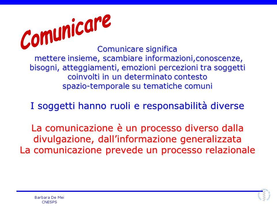 Barbara De Mei CNESPS Comunicare significa mettere insieme, scambiare informazioni,conoscenze, mettere insieme, scambiare informazioni,conoscenze, bis
