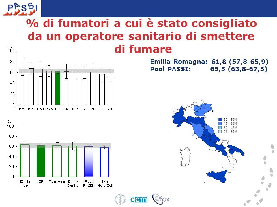 Emilia-Romagna: 61,8 (57,8-65,9) Pool PASSI: 65,5 (63,8-67,3) % di fumatori a cui è stato consigliato da un operatore sanitario di smettere di fumare