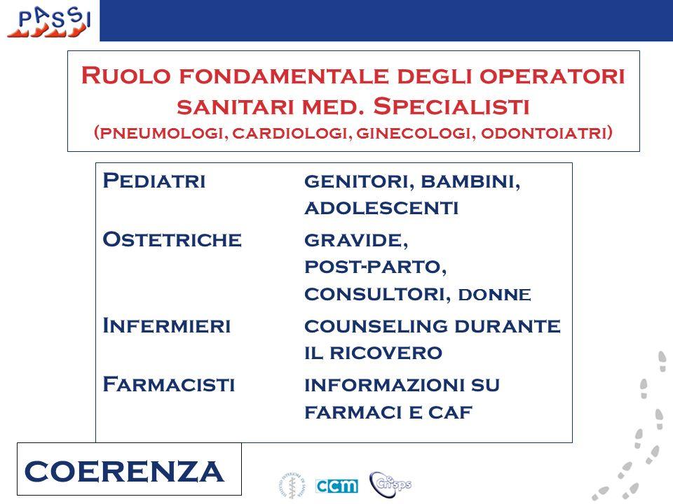 Ruolo fondamentale degli operatori sanitari med. Specialisti (pneumologi, cardiologi, ginecologi, odontoiatri) Pediatri genitori, bambini, adolescenti