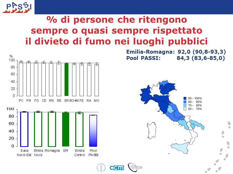 Emilia-Romagna: 92,0 (90,8-93,3) Pool PASSI: 84,3 (83,6-85,0) % di persone che ritengono sempre o quasi sempre rispettato il divieto di fumo nei luogh