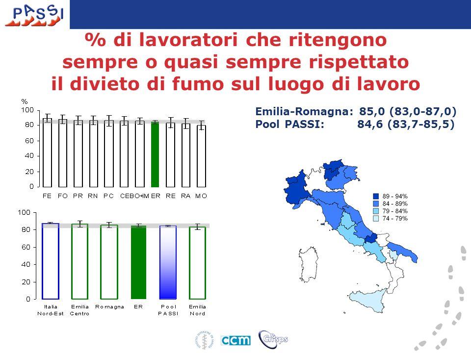 Emilia-Romagna: 85,0 (83,0-87,0) Pool PASSI: 84,6 (83,7-85,5) % di lavoratori che ritengono sempre o quasi sempre rispettato il divieto di fumo sul lu