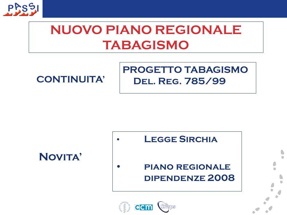 NUOVO PIANO REGIONALE TABAGISMO CONTINUITA PROGETTO TABAGISMO Del. Reg. 785/99 Novita Legge Sirchia piano regionale dipendenze 2008