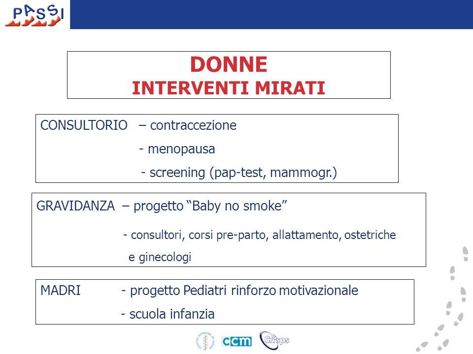 DONNE INTERVENTI MIRATI CONSULTORIO – contraccezione - menopausa - screening (pap-test, mammogr.) GRAVIDANZA – progetto Baby no smoke - consultori, co