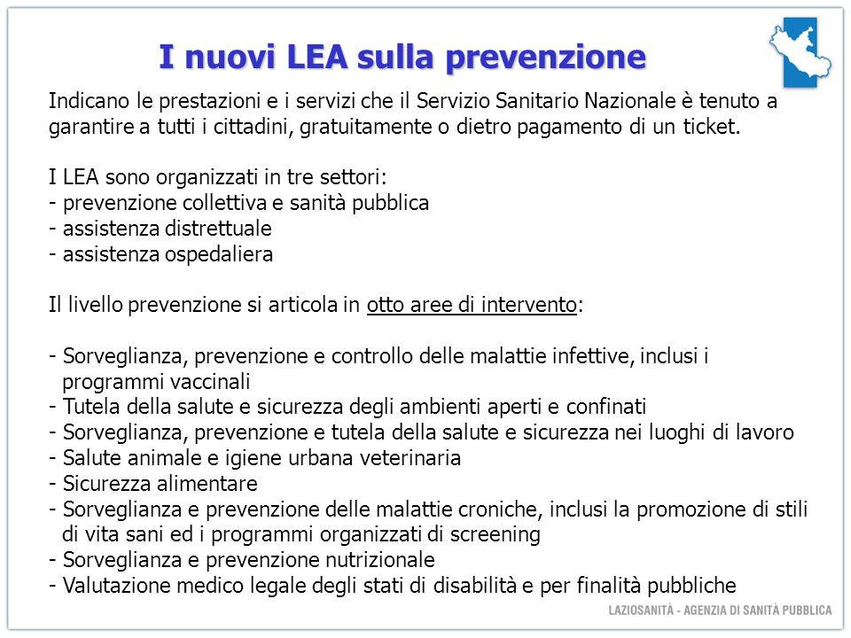 I nuovi LEA sulla prevenzione Indicano le prestazioni e i servizi che il Servizio Sanitario Nazionale è tenuto a garantire a tutti i cittadini, gratuitamente o dietro pagamento di un ticket.