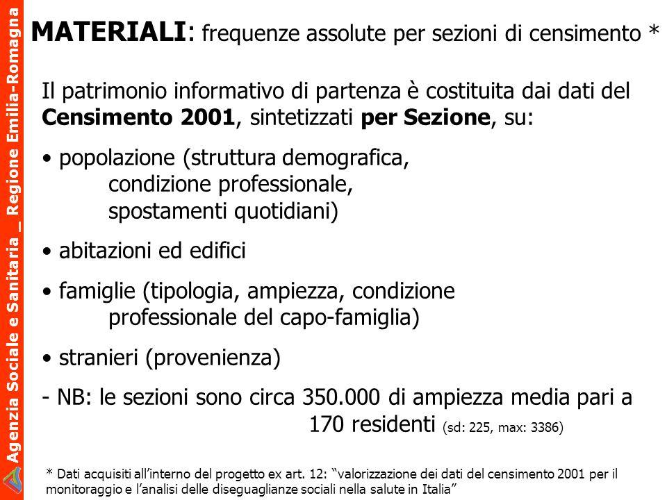 Agenzia Sociale e Sanitaria _ Regione Emilia-Romagna MATERIALI: frequenze assolute per sezioni di censimento * Il patrimonio informativo di partenza è