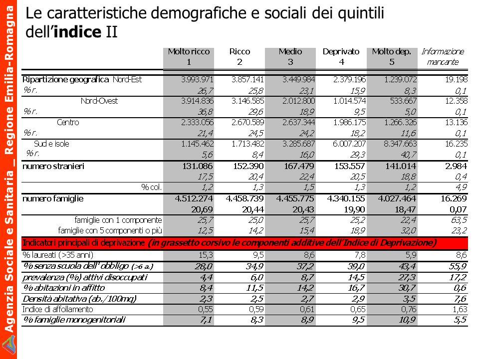 Agenzia Sociale e Sanitaria _ Regione Emilia-Romagna Le caratteristiche demografiche e sociali dei quintili dellindice II