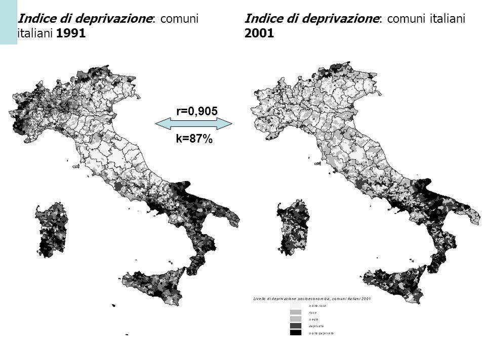 Agenzia Sociale e Sanitaria _ Regione Emilia-Romagna Indice di deprivazione: comuni italiani 1991 Indice di deprivazione: comuni italiani 2001 r=0,905