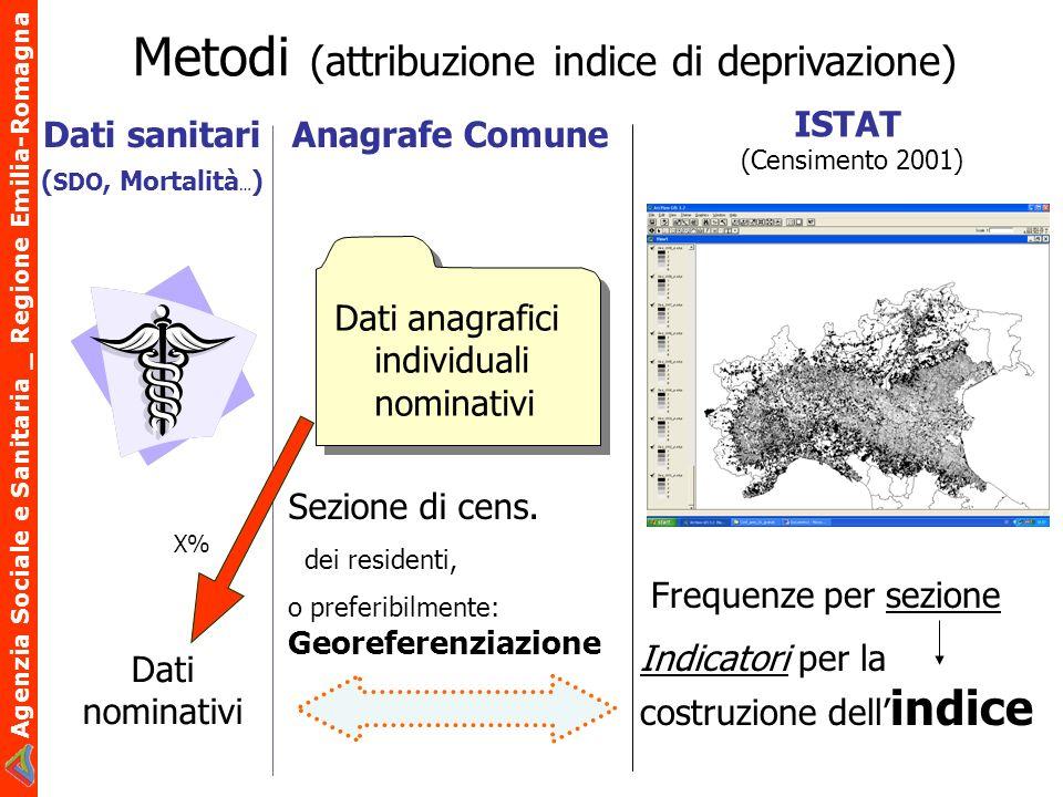 Agenzia Sociale e Sanitaria _ Regione Emilia-Romagna Dati anagrafici individuali nominativi Dati sanitari ( SDO, Mortalità … ) Dati nominativi Anagraf