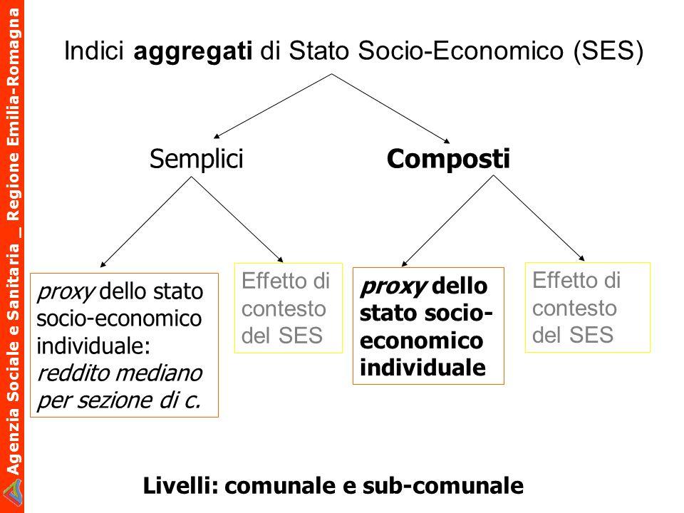 Agenzia Sociale e Sanitaria _ Regione Emilia-Romagna Indici aggregati di Stato Socio-Economico (SES) SempliciComposti proxy dello stato socio-economic