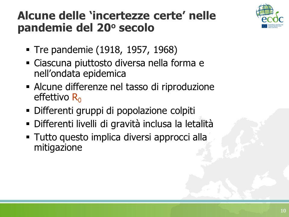 10 Alcune delle incertezze certe nelle pandemie del 20 o secolo Tre pandemie (1918, 1957, 1968) Ciascuna piuttosto diversa nella forma e nellondata ep