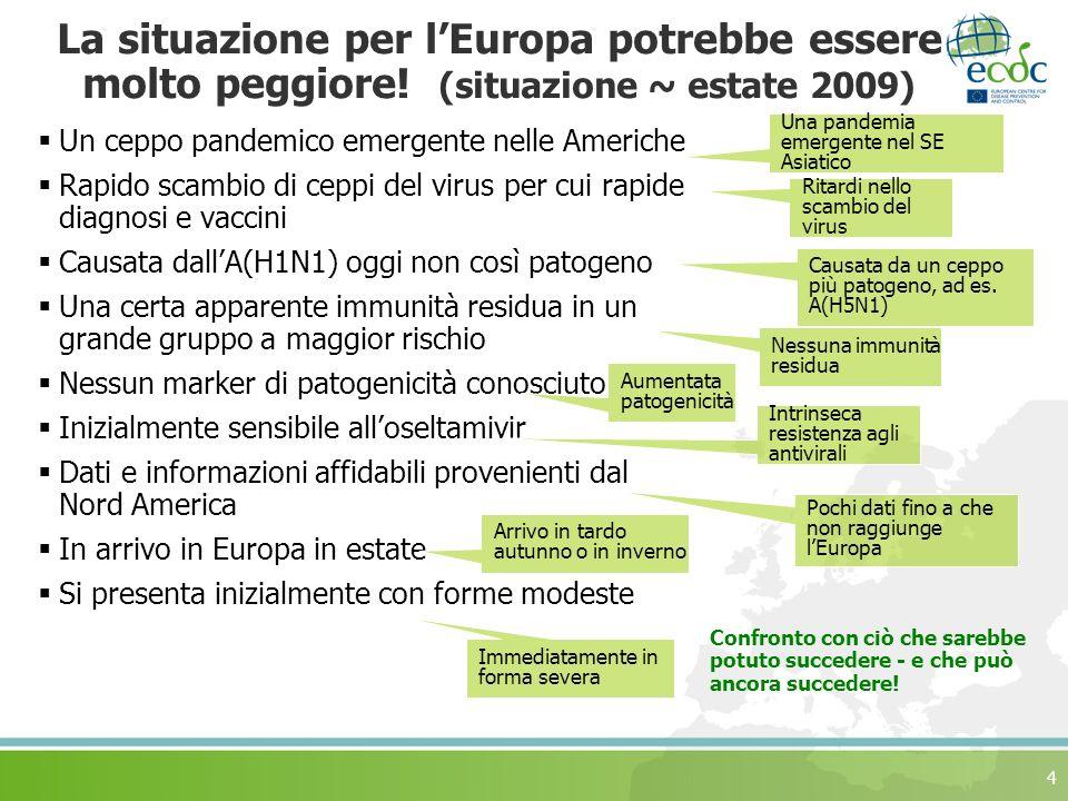 4 La situazione per lEuropa potrebbe essere molto peggiore! (situazione ~ estate 2009) Un ceppo pandemico emergente nelle Americhe Rapido scambio di c